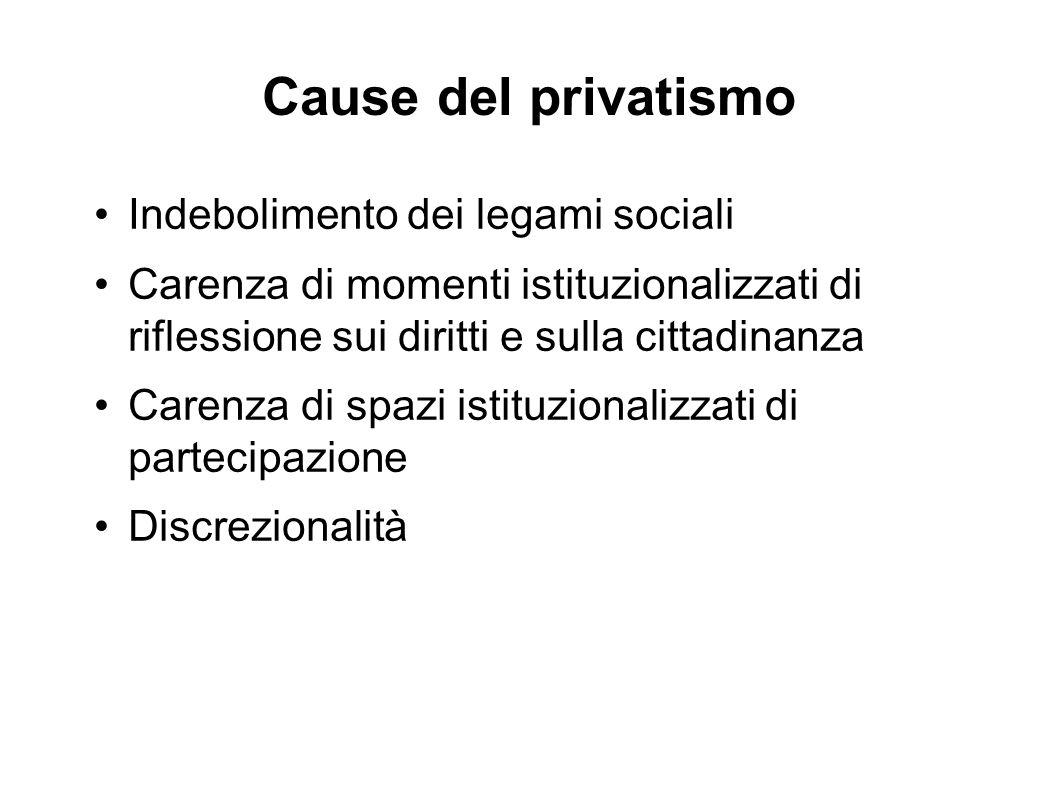 Cause del privatismo Indebolimento dei legami sociali Carenza di momenti istituzionalizzati di riflessione sui diritti e sulla cittadinanza Carenza di spazi istituzionalizzati di partecipazione Discrezionalità