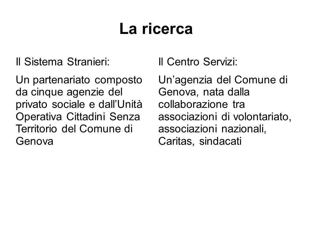 La ricerca Il Sistema Stranieri: Un partenariato composto da cinque agenzie del privato sociale e dall'Unità Operativa Cittadini Senza Territorio del