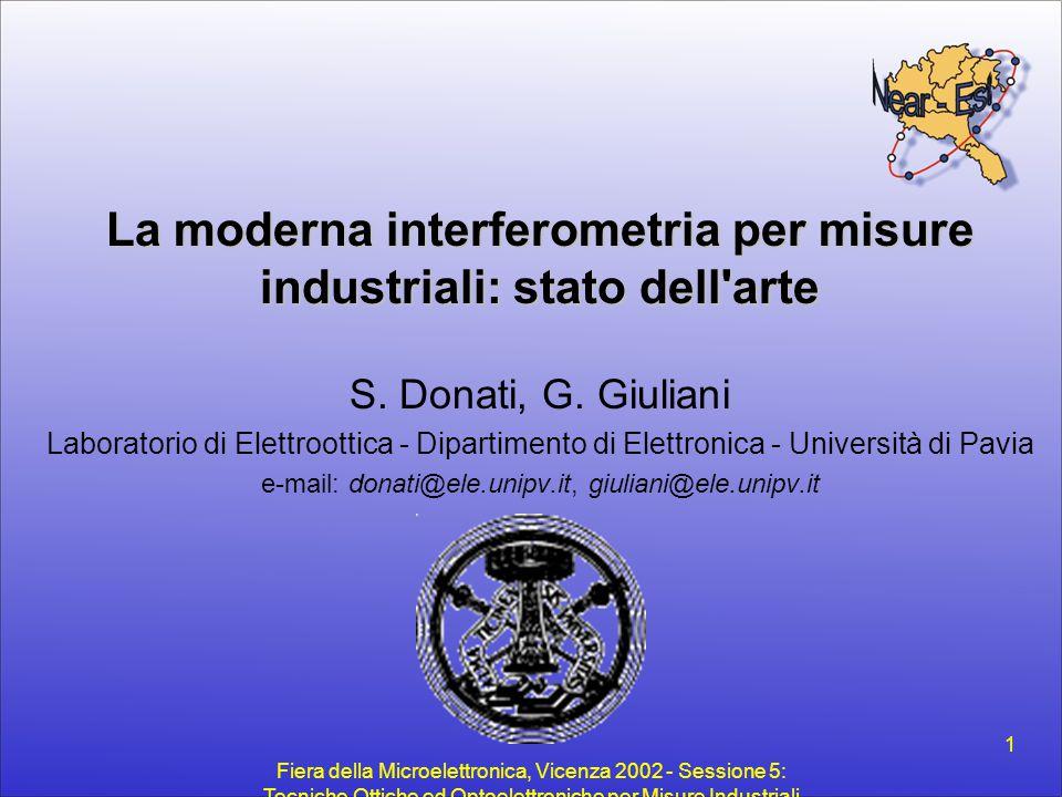 Fiera della Microelettronica, Vicenza 2002 - Sessione 5: Tecniche Ottiche ed Optoelettroniche per Misure Industriali 1 La moderna interferometria per