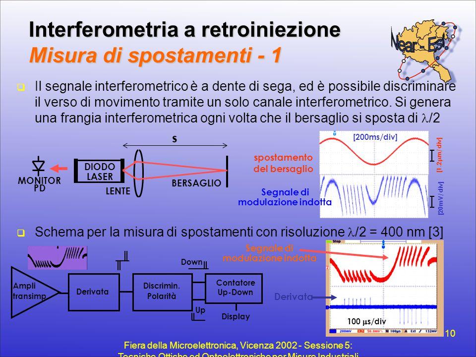 Fiera della Microelettronica, Vicenza 2002 - Sessione 5: Tecniche Ottiche ed Optoelettroniche per Misure Industriali 10 Interferometria a retroiniezio