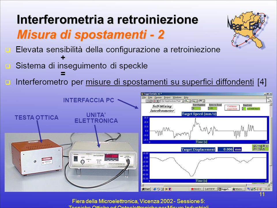 Fiera della Microelettronica, Vicenza 2002 - Sessione 5: Tecniche Ottiche ed Optoelettroniche per Misure Industriali 11 Interferometria a retroiniezio