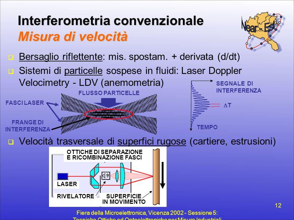 Fiera della Microelettronica, Vicenza 2002 - Sessione 5: Tecniche Ottiche ed Optoelettroniche per Misure Industriali 12 Interferometria convenzionale