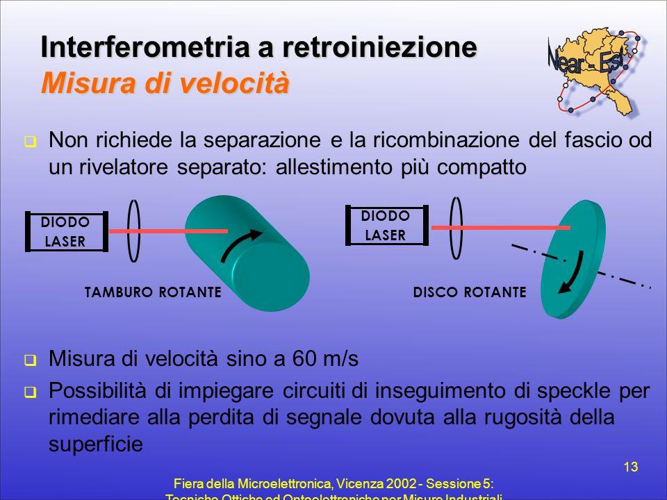 Fiera della Microelettronica, Vicenza 2002 - Sessione 5: Tecniche Ottiche ed Optoelettroniche per Misure Industriali 13 Interferometria a retroiniezio