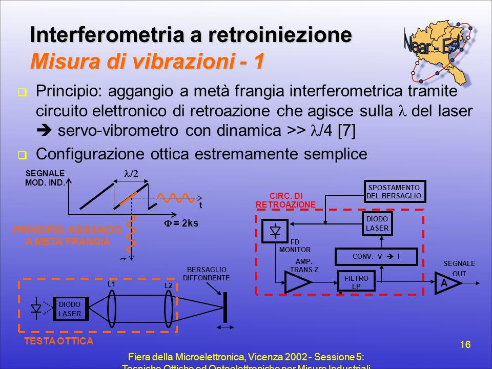 Fiera della Microelettronica, Vicenza 2002 - Sessione 5: Tecniche Ottiche ed Optoelettroniche per Misure Industriali 16 Interferometria a retroiniezio