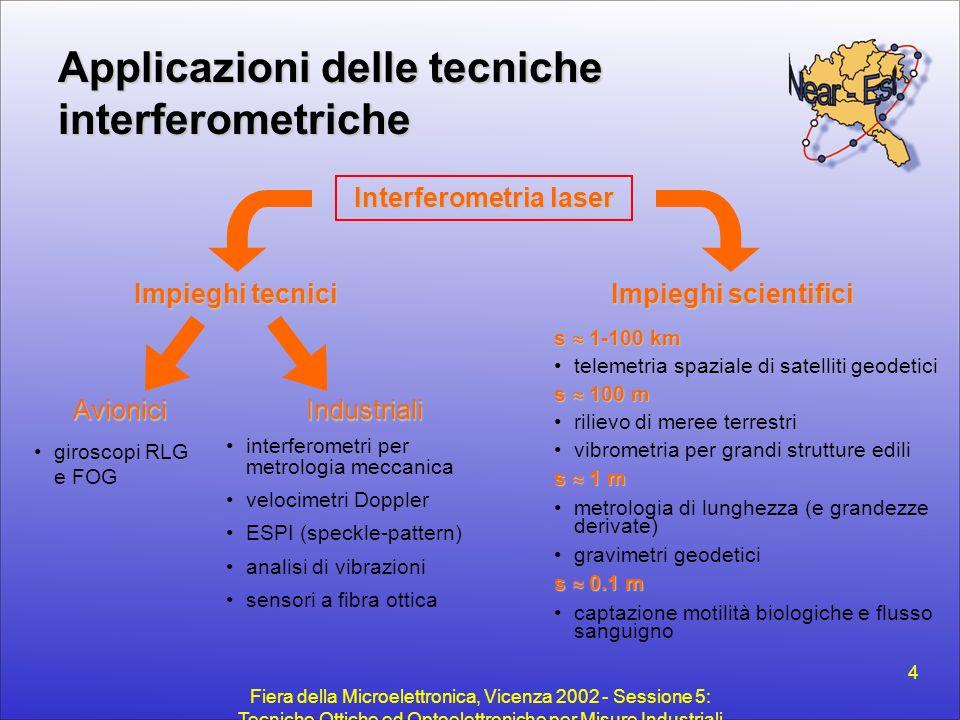 Fiera della Microelettronica, Vicenza 2002 - Sessione 5: Tecniche Ottiche ed Optoelettroniche per Misure Industriali 4 Applicazioni delle tecniche int