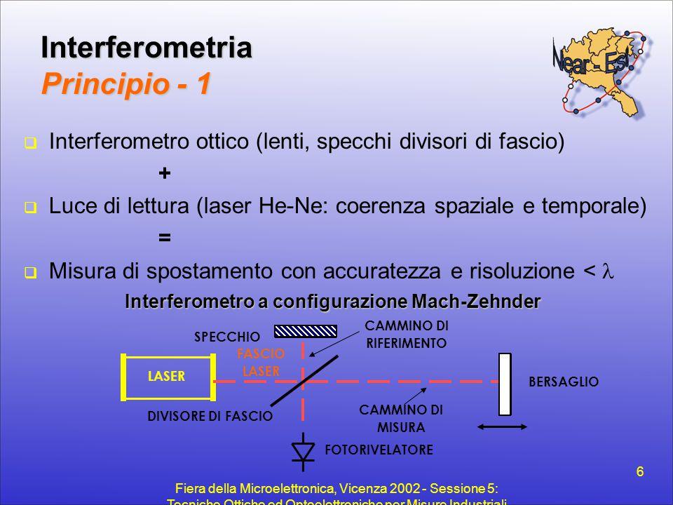 Fiera della Microelettronica, Vicenza 2002 - Sessione 5: Tecniche Ottiche ed Optoelettroniche per Misure Industriali 7 Interferometria Principio - 2  Interferometro a doppio fascio (per rimuovere l'ambiguità della funzione interferometrica coseno ) I 1 = I 0 ·[1 + cos(2ks)] I 2 = I 0 ·[1 + sin(2ks)] k = 2  / = numero d'onda s = spostamento del bersaglio Corner-cube di riferimento Fotorivelatori Corner-cube fissato al bersaglio mobile
