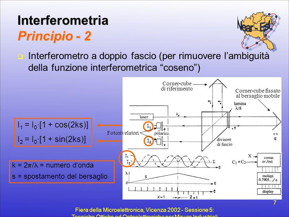 Fiera della Microelettronica, Vicenza 2002 - Sessione 5: Tecniche Ottiche ed Optoelettroniche per Misure Industriali 7 Interferometria Principio - 2 