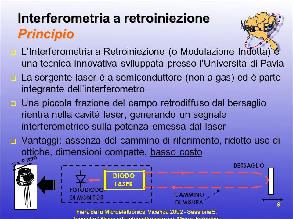 Fiera della Microelettronica, Vicenza 2002 - Sessione 5: Tecniche Ottiche ed Optoelettroniche per Misure Industriali 9 Interferometria a retroiniezion