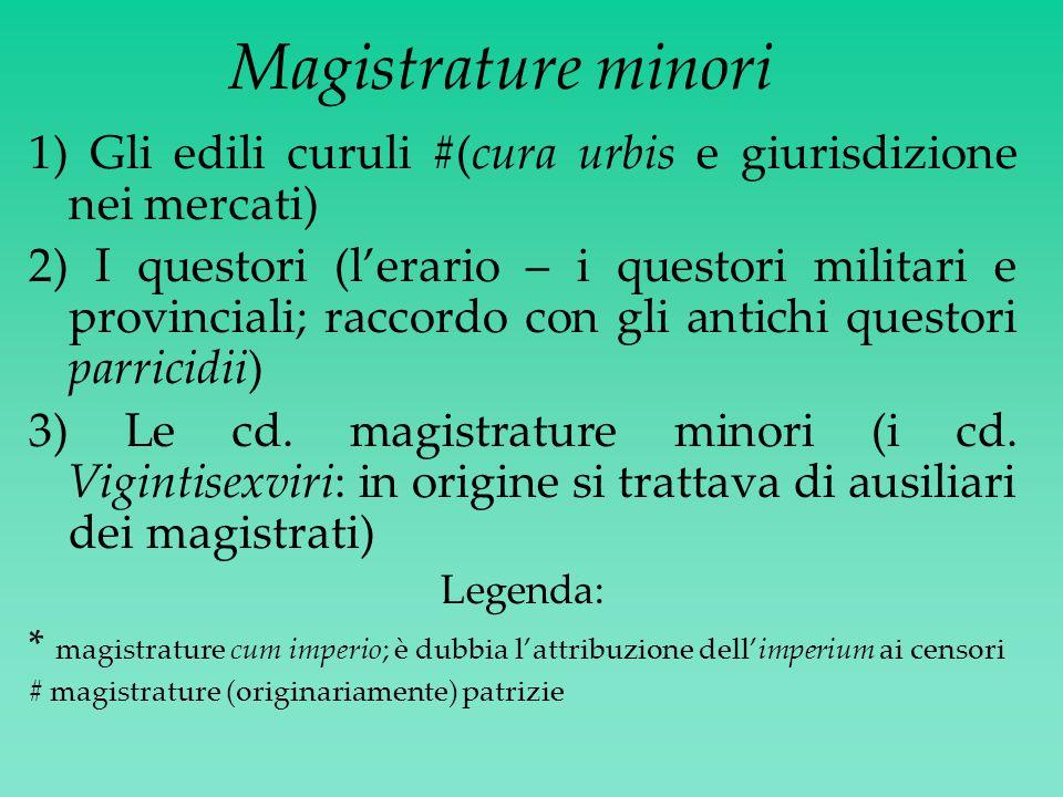 I magistrati plebei 1.I tribuni (auxilium – intercessio – veto).