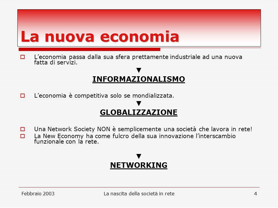 Febbraio 2003La nascita della società in rete4  L'economia passa dalla sua sfera prettamente industriale ad una nuova fatta di servizi.