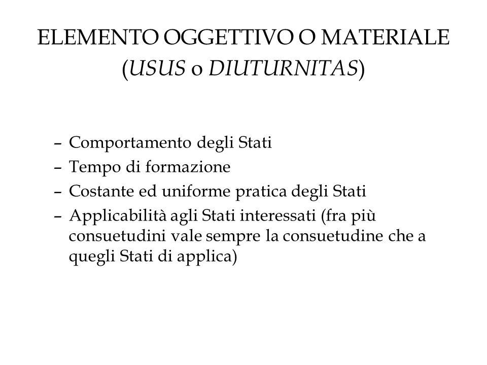 ELEMENTO OGGETTIVO O MATERIALE ( USUS o DIUTURNITAS ) –Comportamento degli Stati –Tempo di formazione –Costante ed uniforme pratica degli Stati –Appli