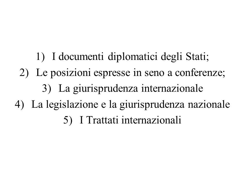 1)I documenti diplomatici degli Stati; 2)Le posizioni espresse in seno a conferenze; 3)La giurisprudenza internazionale 4)La legislazione e la giurisp