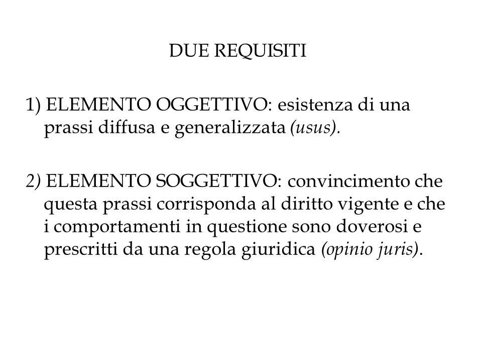 DUE REQUISITI 1) ELEMENTO OGGETTIVO: esistenza di una prassi diffusa e generalizzata (usus). 2) ELEMENTO SOGGETTIVO: convincimento che questa prassi c