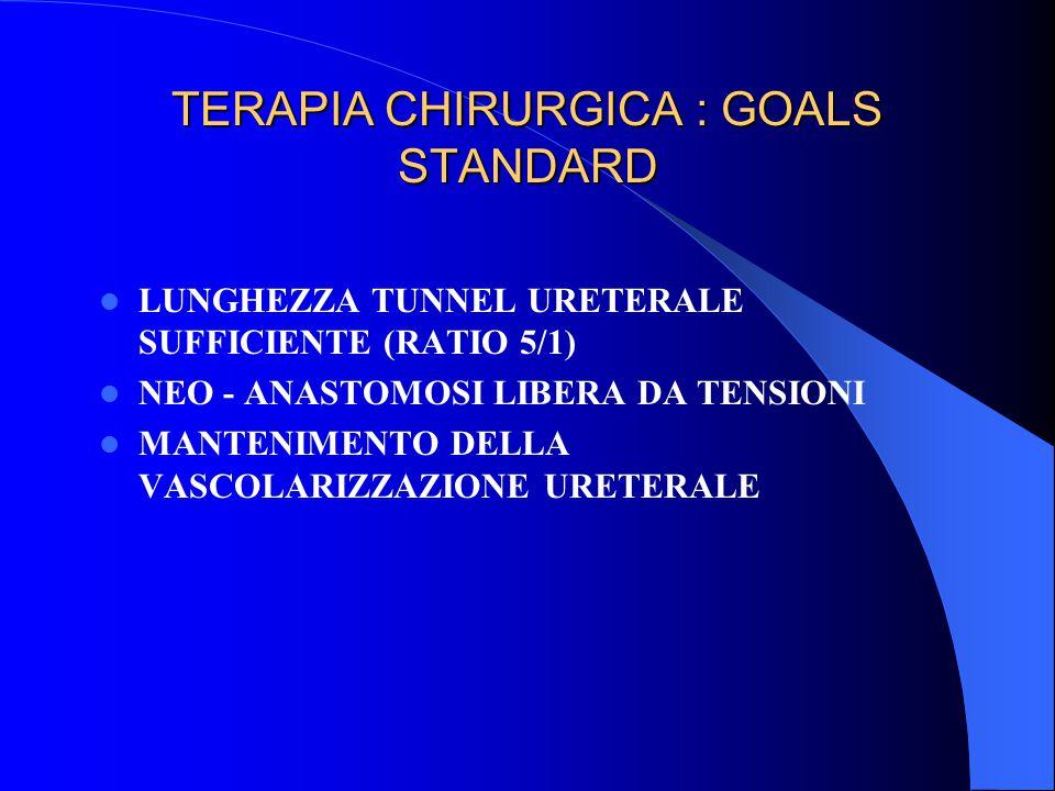TERAPIA CHIRURGICA : GOALS STANDARD LUNGHEZZA TUNNEL URETERALE SUFFICIENTE (RATIO 5/1) NEO - ANASTOMOSI LIBERA DA TENSIONI MANTENIMENTO DELLA VASCOLAR