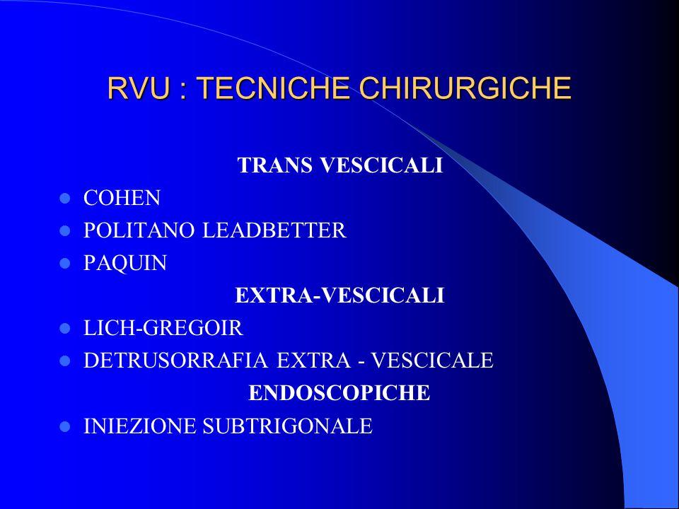 RVU : TECNICHE CHIRURGICHE TRANS VESCICALI COHEN POLITANO LEADBETTER PAQUIN EXTRA-VESCICALI LICH-GREGOIR DETRUSORRAFIA EXTRA - VESCICALE ENDOSCOPICHE