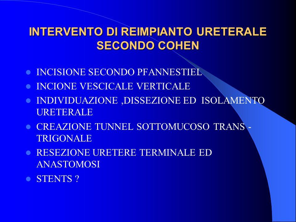 INTERVENTO DI REIMPIANTO URETERALE SECONDO COHEN INCISIONE SECONDO PFANNESTIEL INCIONE VESCICALE VERTICALE INDIVIDUAZIONE,DISSEZIONE ED ISOLAMENTO URE