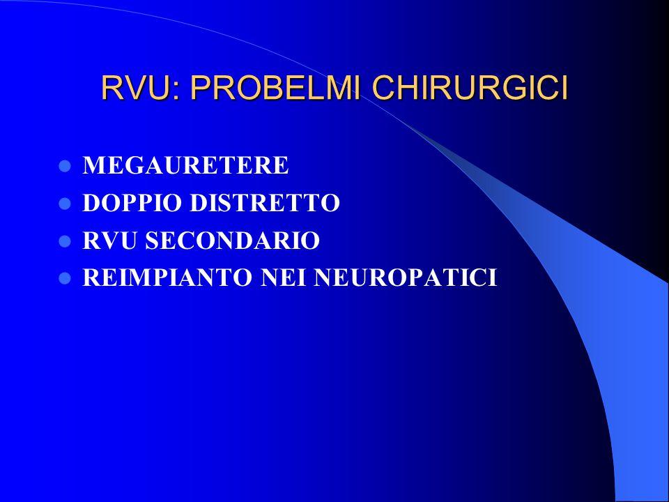 RVU: PROBELMI CHIRURGICI MEGAURETERE DOPPIO DISTRETTO RVU SECONDARIO REIMPIANTO NEI NEUROPATICI