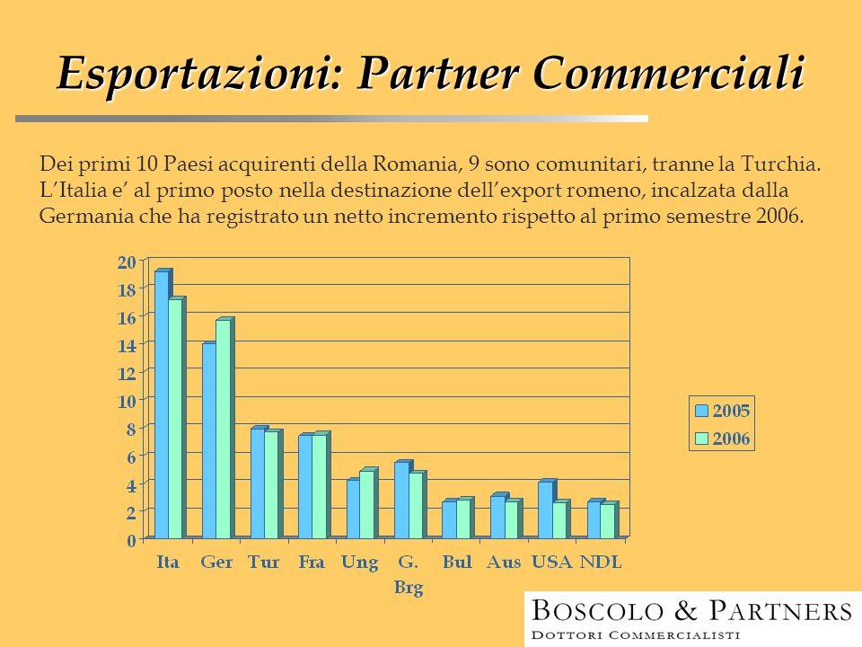 Esportazioni: Partner Commerciali Dei primi 10 Paesi acquirenti della Romania, 9 sono comunitari, tranne la Turchia. L'Italia e' al primo posto nella