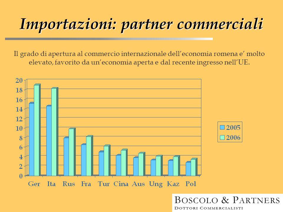 Importazioni: partner commerciali Il grado di apertura al commercio internazionale dell'economia romena e' molto elevato, favorito da un'economia aper