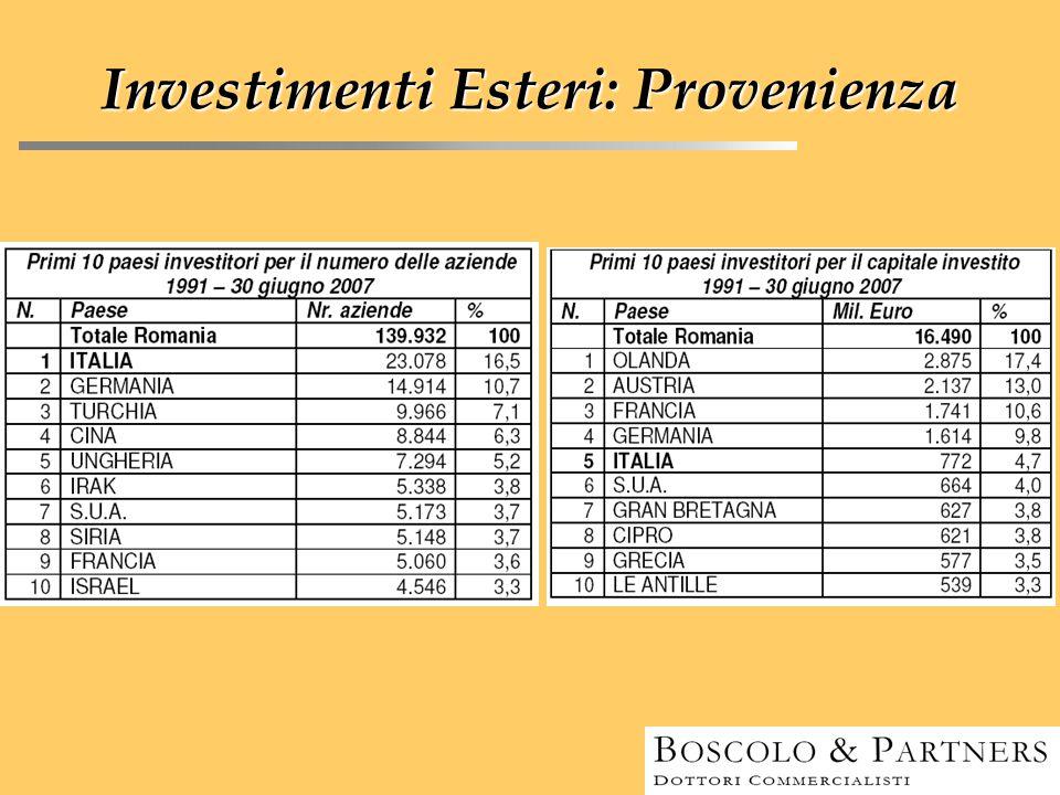 Investimenti Esteri: Provenienza