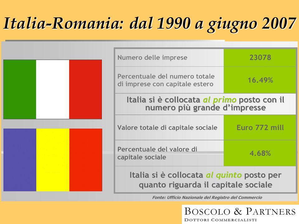 Italia-Romania: dal 1990 a giugno 2007