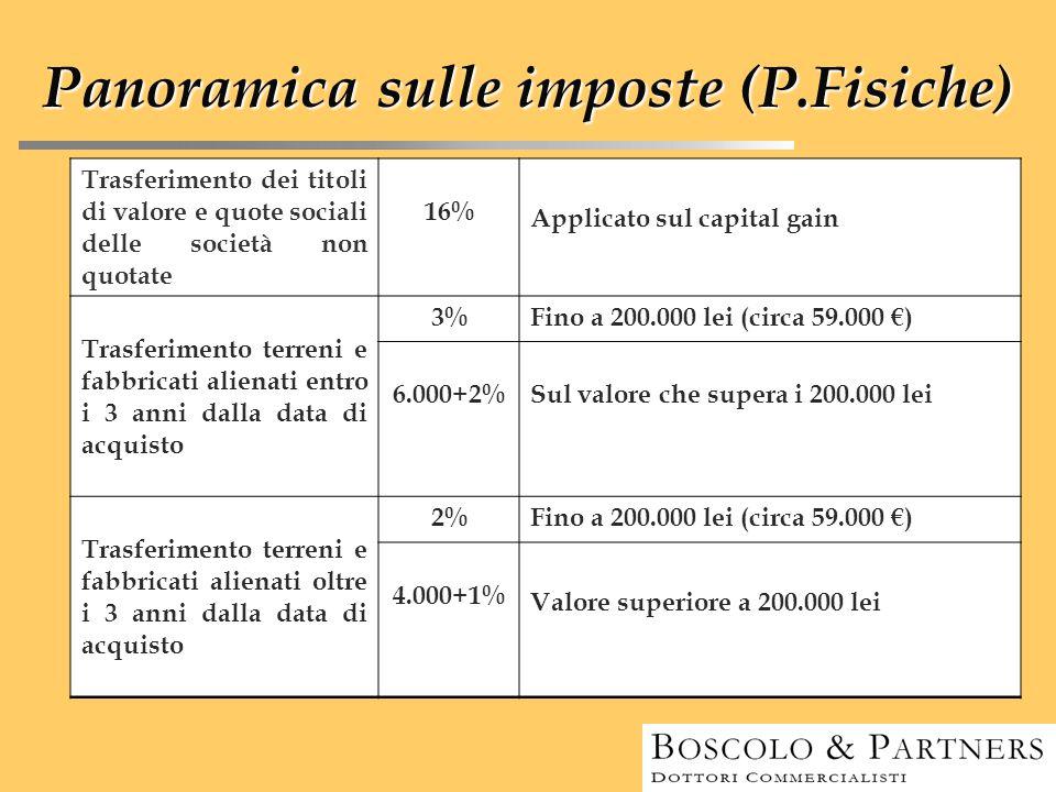 Le Microimprese La tassazione delle microimprese:  2006: 3% sul totale dei ricavi  2007: 2% sul totale dei ricavi  2008: 2,5% sul totale dei ricavi  2009: 3% sul totale dei ricavi