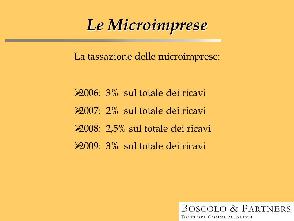 Le Microimprese La tassazione delle microimprese:  2006: 3% sul totale dei ricavi  2007: 2% sul totale dei ricavi  2008: 2,5% sul totale dei ricavi