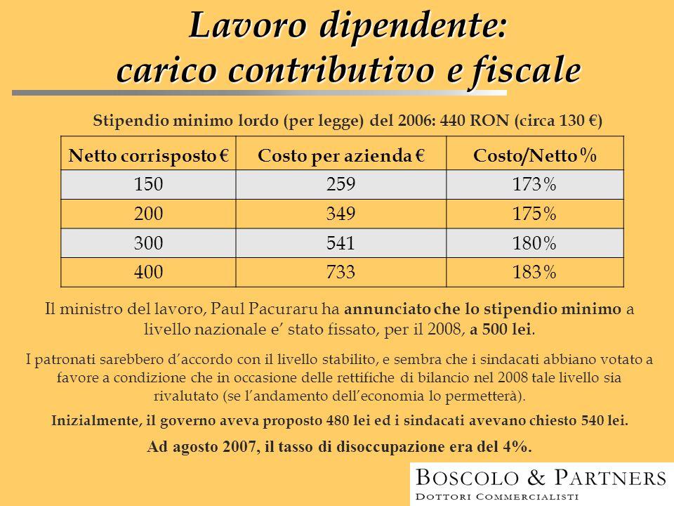 Lavoro dipendente: carico contributivo e fiscale Netto corrisposto €Costo per azienda €Costo/Netto % 150259173% 200349175% 300541180% 400733183% Stipe