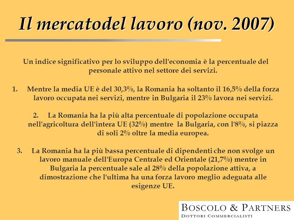 Il mercatodel lavoro (nov. 2007) Un indice significativo per lo sviluppo dell'economia è la percentuale del personale attivo nel settore dei servizi.