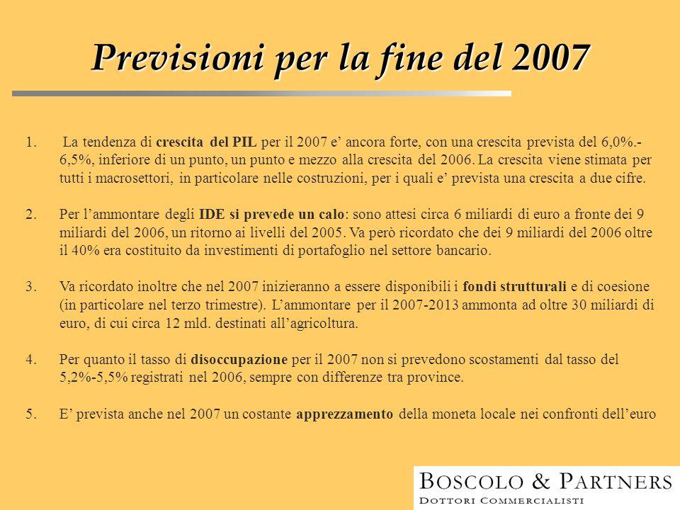 Previsioni per la fine del 2007 1. La tendenza di crescita del PIL per il 2007 e' ancora forte, con una crescita prevista del 6,0%.- 6,5%, inferiore d