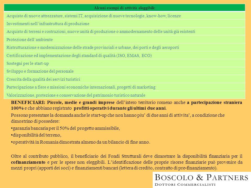 BENEFICIARI: Piccole, medie e grandi imprese dell'intero territorio romeno anche a partecipazione straniera 100% e che abbiano registrato profitti ope
