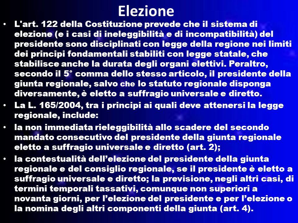 Elezione L art.