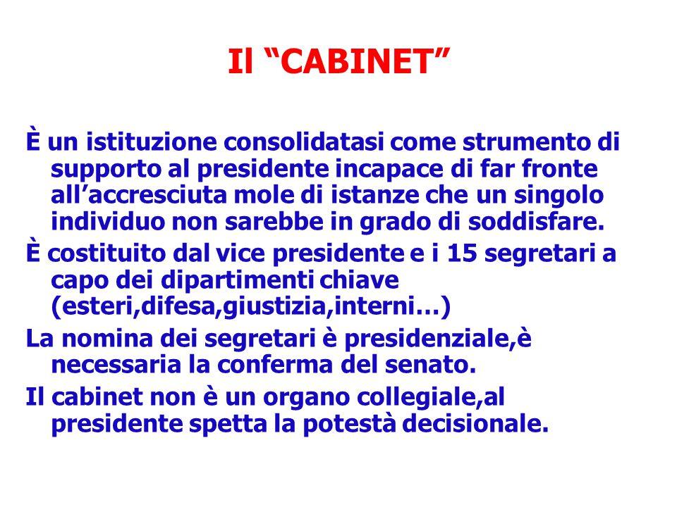 Il CABINET È un istituzione consolidatasi come strumento di supporto al presidente incapace di far fronte all'accresciuta mole di istanze che un singolo individuo non sarebbe in grado di soddisfare.