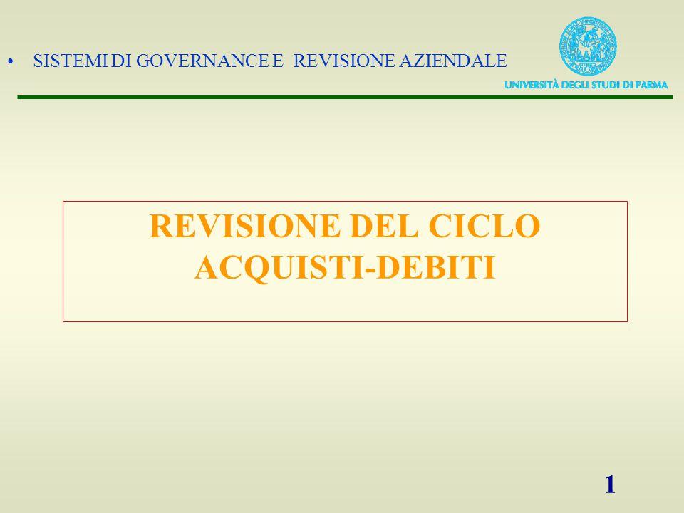 SISTEMI DI GOVERNANCE E REVISIONE AZIENDALE 1 REVISIONE DEL CICLO ACQUISTI-DEBITI