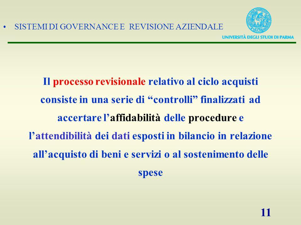 """SISTEMI DI GOVERNANCE E REVISIONE AZIENDALE 11 Il processo revisionale relativo al ciclo acquisti consiste in una serie di """"controlli"""" finalizzati ad"""