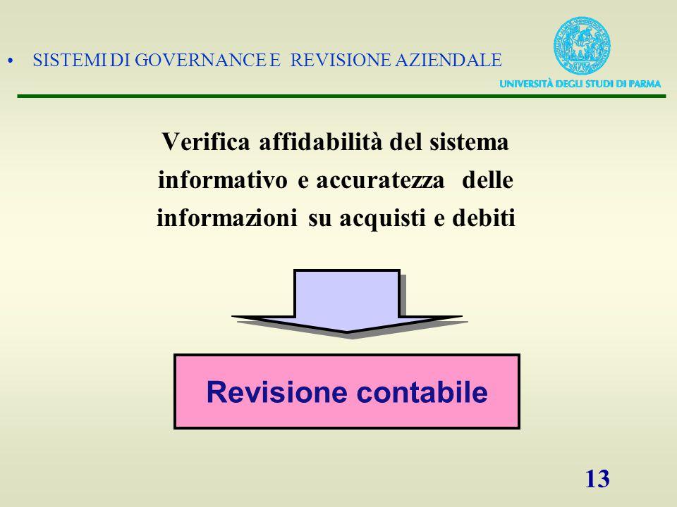 SISTEMI DI GOVERNANCE E REVISIONE AZIENDALE 13 Verifica affidabilità del sistema informativo e accuratezza delle informazioni su acquisti e debiti Rev