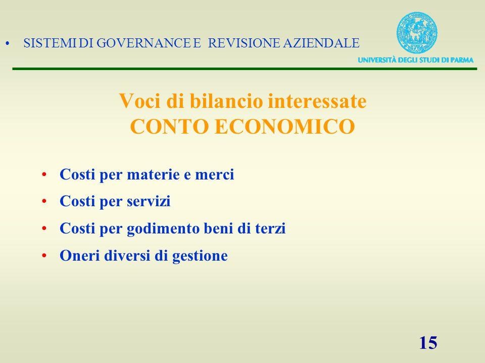 SISTEMI DI GOVERNANCE E REVISIONE AZIENDALE 15 Costi per materie e merci Costi per servizi Costi per godimento beni di terzi Oneri diversi di gestione