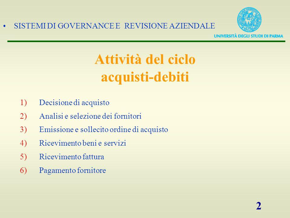SISTEMI DI GOVERNANCE E REVISIONE AZIENDALE 13 Verifica affidabilità del sistema informativo e accuratezza delle informazioni su acquisti e debiti Revisione contabile