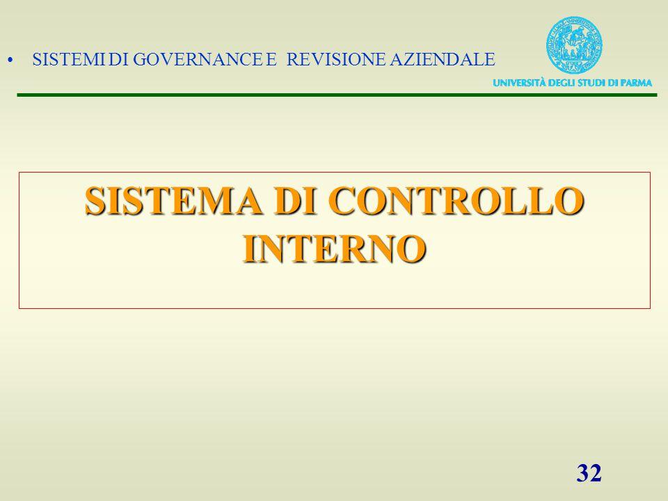 SISTEMI DI GOVERNANCE E REVISIONE AZIENDALE 32 SISTEMA DI CONTROLLO INTERNO