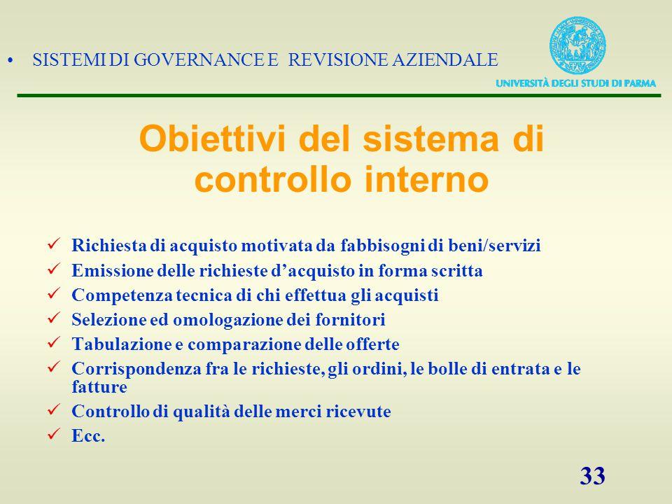 SISTEMI DI GOVERNANCE E REVISIONE AZIENDALE 33 Richiesta di acquisto motivata da fabbisogni di beni/servizi Emissione delle richieste d'acquisto in fo