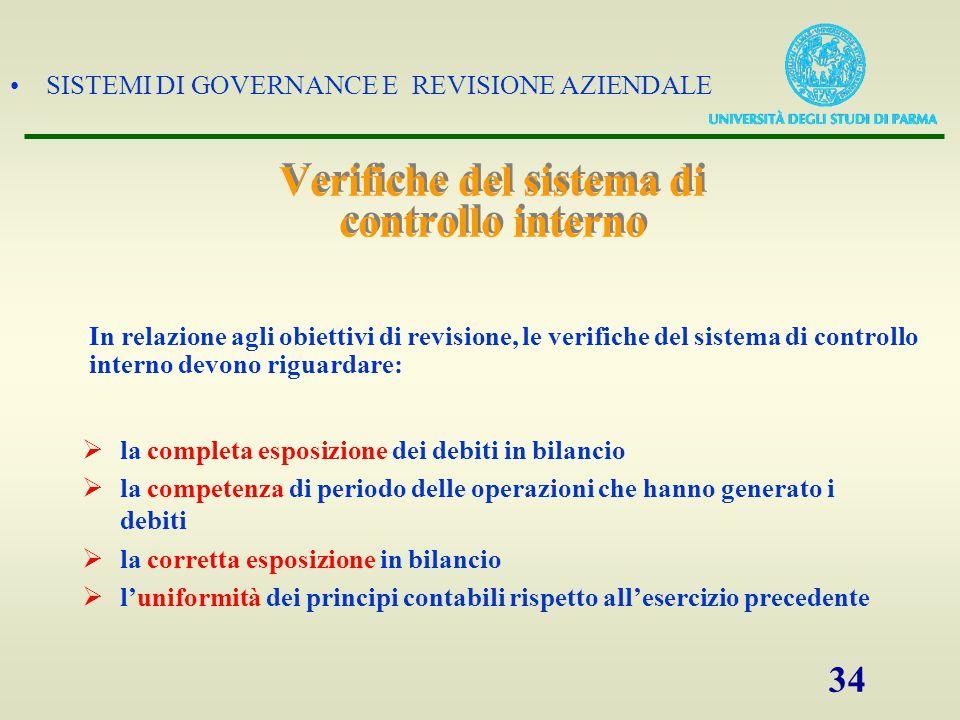 SISTEMI DI GOVERNANCE E REVISIONE AZIENDALE 34 Verifiche del sistema di controllo interno  la completa esposizione dei debiti in bilancio  la compet