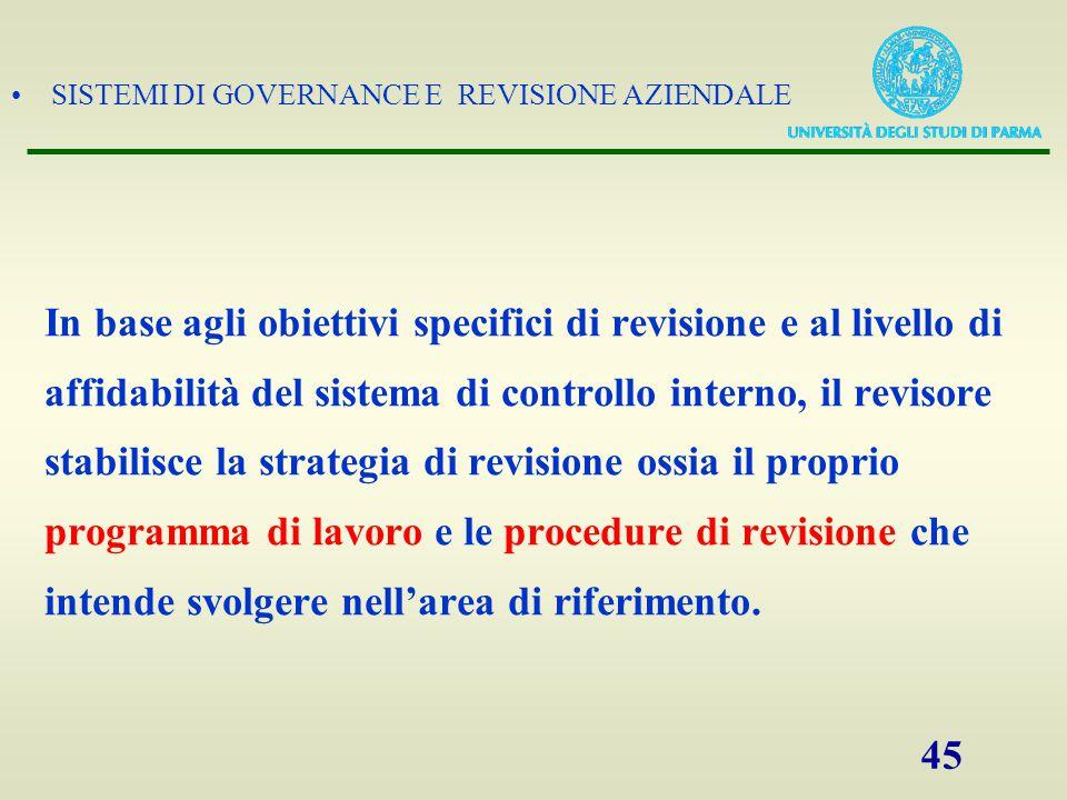 SISTEMI DI GOVERNANCE E REVISIONE AZIENDALE 45 In base agli obiettivi specifici di revisione e al livello di affidabilità del sistema di controllo int