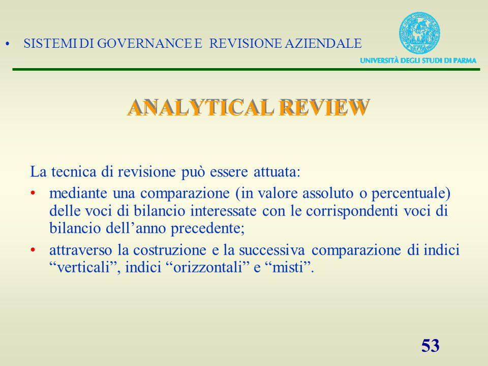 SISTEMI DI GOVERNANCE E REVISIONE AZIENDALE 53 La tecnica di revisione può essere attuata: mediante una comparazione (in valore assoluto o percentuale