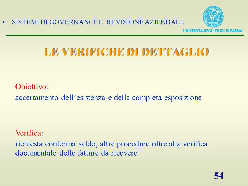 SISTEMI DI GOVERNANCE E REVISIONE AZIENDALE 54 Obiettivo: accertamento dell'esistenza e della completa esposizione LE VERIFICHE DI DETTAGLIO Verifica: