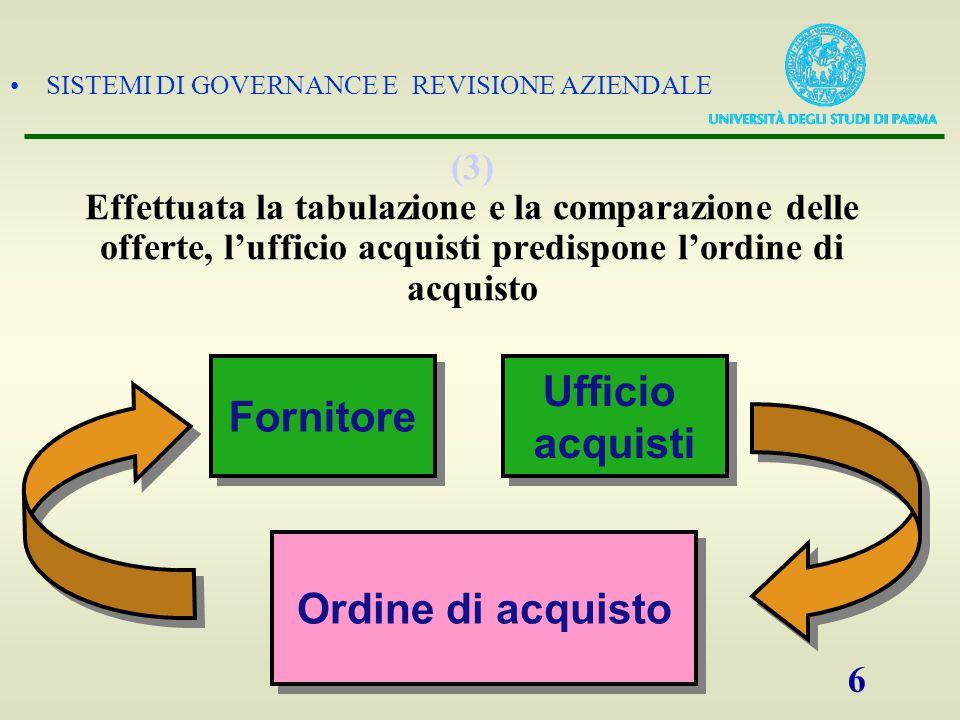 SISTEMI DI GOVERNANCE E REVISIONE AZIENDALE 6 (3) Effettuata la tabulazione e la comparazione delle offerte, l'ufficio acquisti predispone l'ordine di