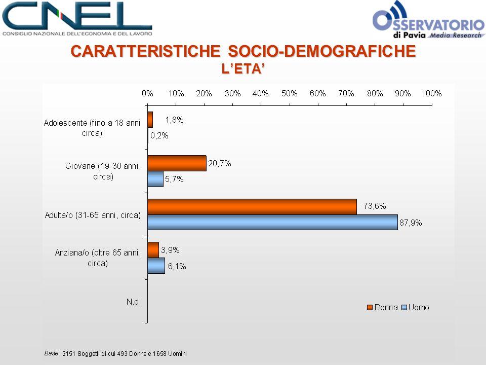 CARATTERISTICHE SOCIO-DEMOGRAFICHE L'ETA'