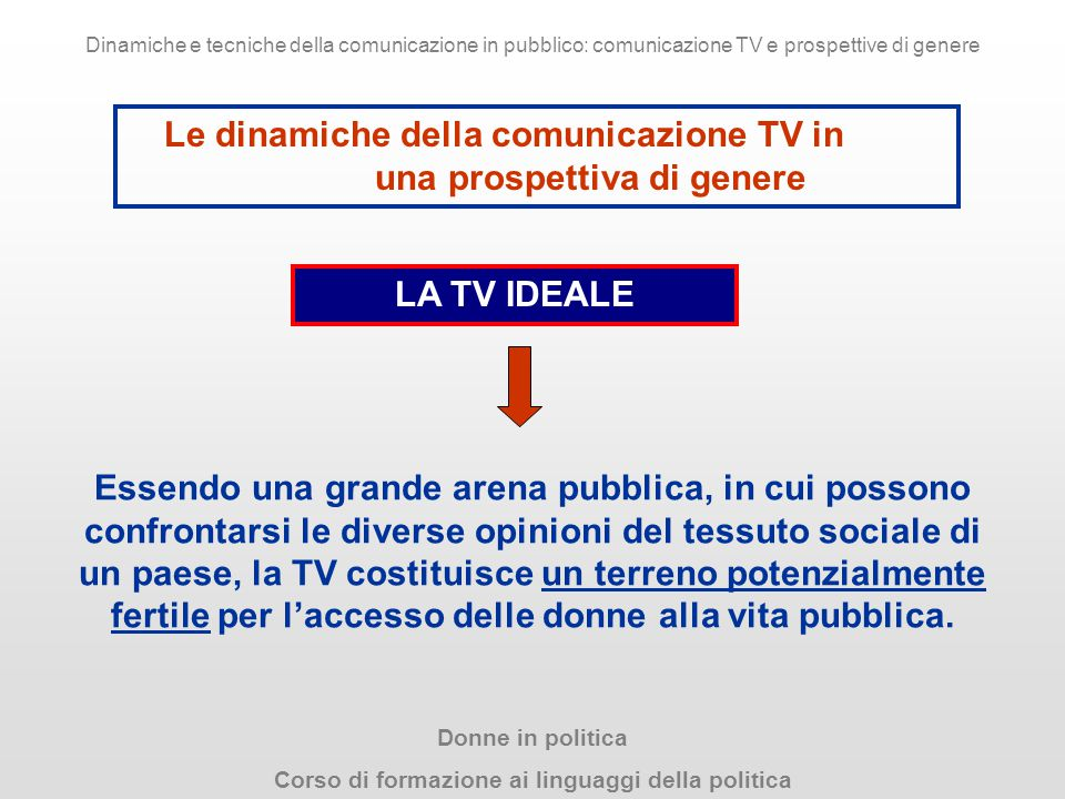 Essendo una grande arena pubblica, in cui possono confrontarsi le diverse opinioni del tessuto sociale di un paese, la TV costituisce un terreno poten