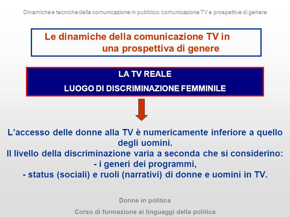 L'accesso delle donne alla TV è numericamente inferiore a quello degli uomini. Il livello della discriminazione varia a seconda che si considerino: -
