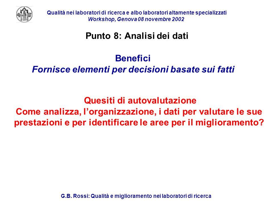 Qualità nei laboratori di ricerca e albo laboratori altamente specializzati Workshop, Genova 08 novembre 2002 G.B. Rossi: Qualità e miglioramento nei