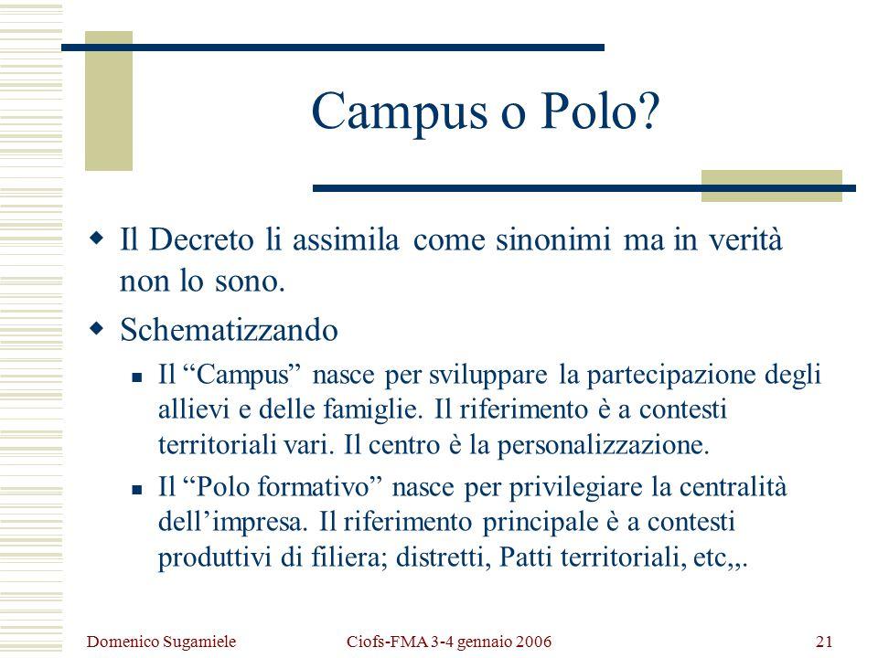 Domenico Sugamiele Ciofs-FMA 3-4 gennaio 200621 Campus o Polo.